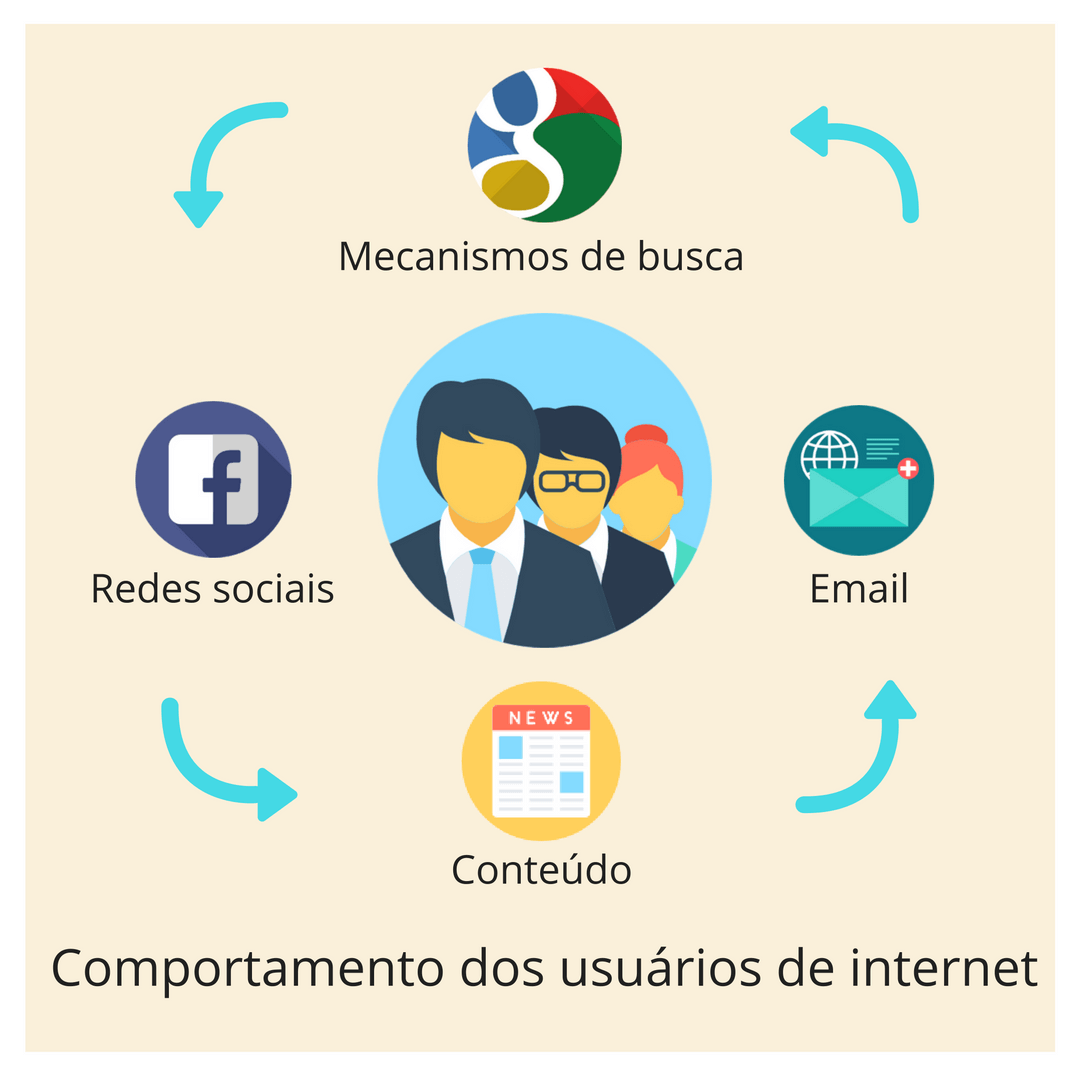 Agência de marketing digital para pequenas empresas